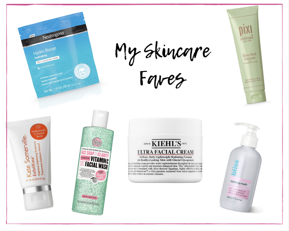 My Current Skincare Faves