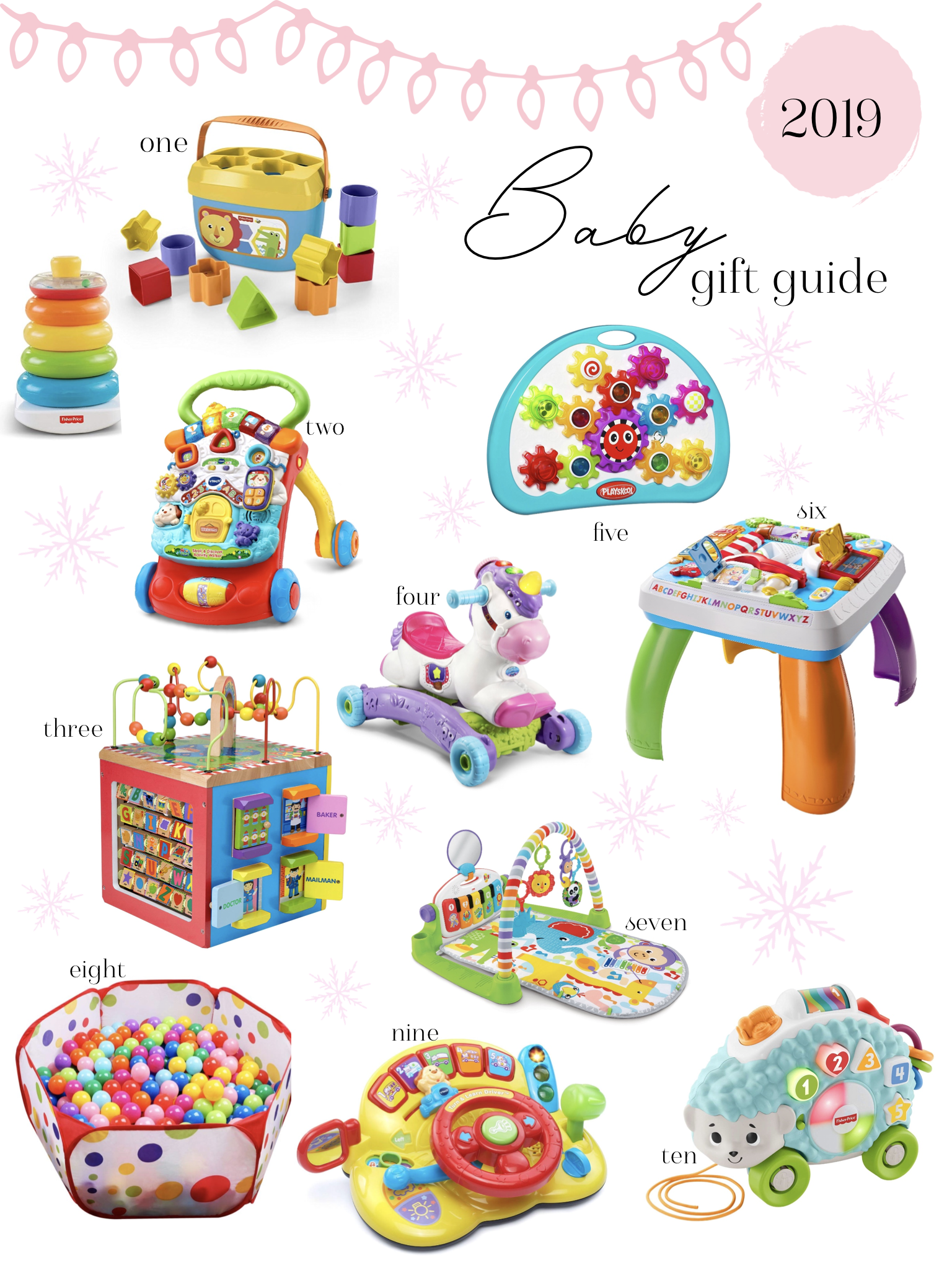 Affordable Gift Guide For Baby